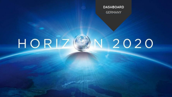 H2020 Dashboard: Germany