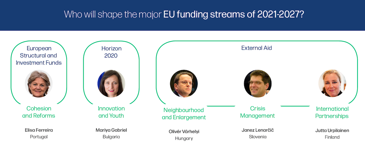 Who will be in charge of the next round of EU funds?